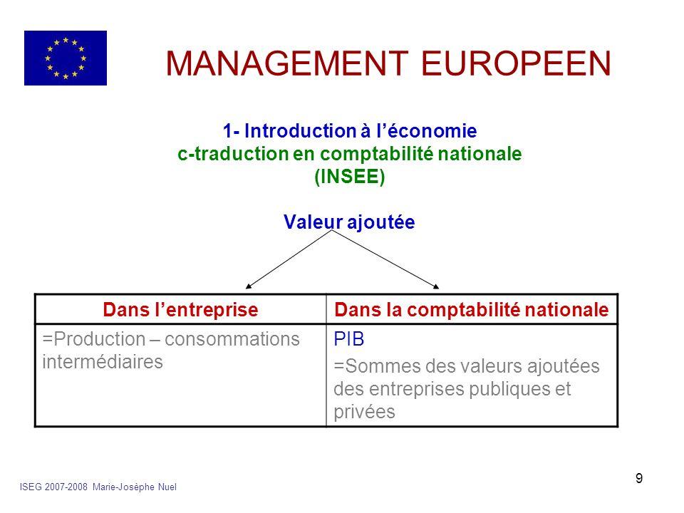 20 MANAGEMENT EUROPEEN 2- Le circuit économique e-les moteurs de croissance de léconomie *la consommation (C) *Linvestissement (I) ou (FBCF) *La balance du commerce extérieur (M-X) ISEG 2007-2008 Marie-Josèphe Nuel