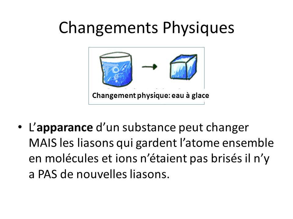 Changements Physiques Lapparance dun substance peut changer MAIS les liasons qui gardent latome ensemble en molécules et ions nétaient pas brisés il n