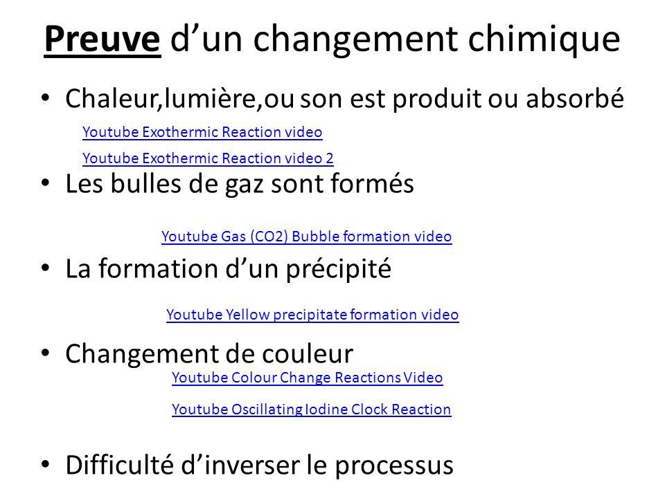 Preuve dun changement chimique Chaleur,lumière,ou son est produit ou absorbé Les bulles de gaz sont formés La formation dun précipité Changement de co