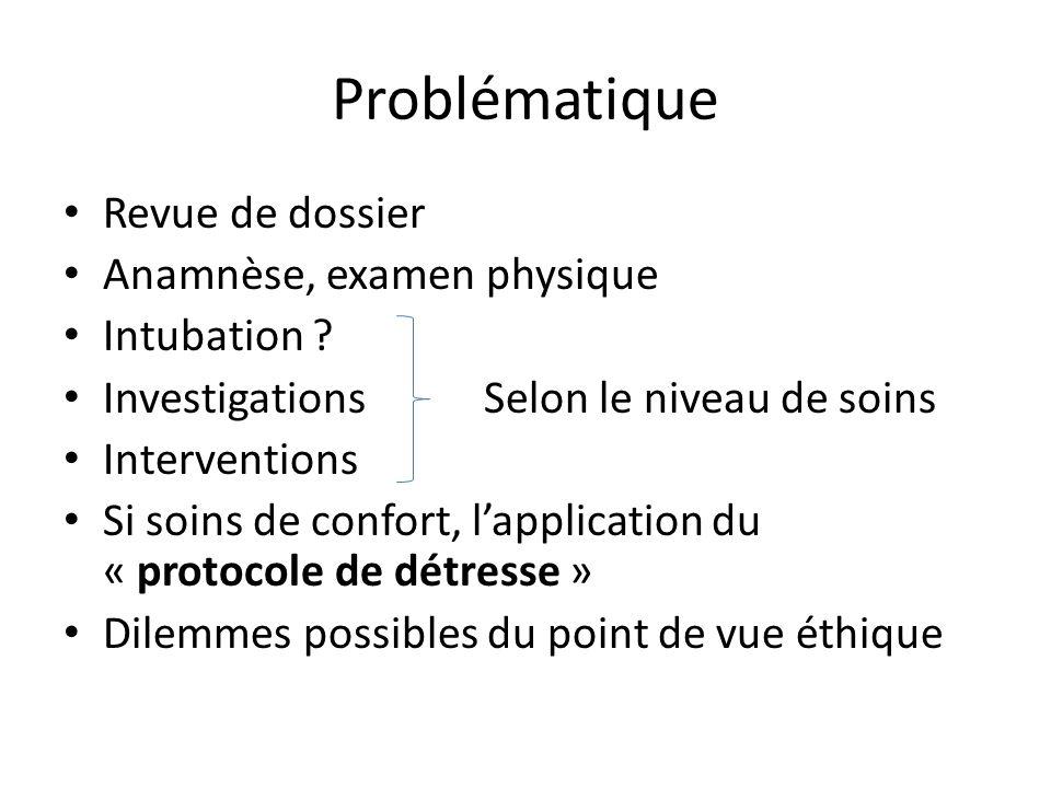 Problématique Revue de dossier Anamnèse, examen physique Intubation .