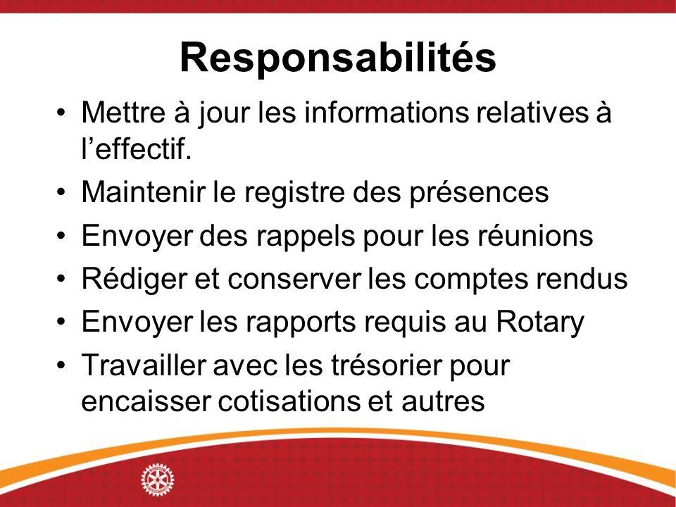 Responsabilités Mettre à jour les informations relatives à leffectif. Maintenir le registre des présences Envoyer des rappels pour les réunions Rédige