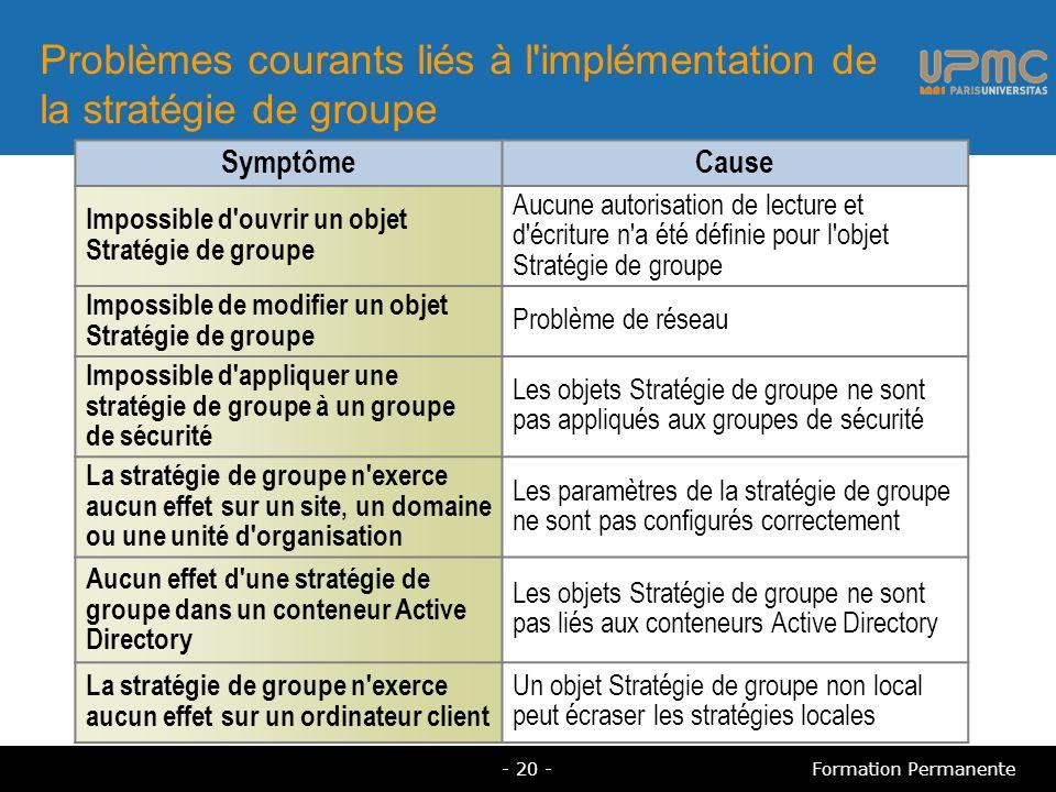 Problèmes courants liés à l implémentation de la stratégie de groupe SymptômeCause Impossible d ouvrir un objet Stratégie de groupe Aucune autorisation de lecture et d écriture n a été définie pour l objet Stratégie de groupe Impossible de modifier un objet Stratégie de groupe Problème de réseau Impossible d appliquer une stratégie de groupe à un groupe de sécurité Les objets Stratégie de groupe ne sont pas appliqués aux groupes de sécurité La stratégie de groupe n exerce aucun effet sur un site, un domaine ou une unité d organisation Les paramètres de la stratégie de groupe ne sont pas configurés correctement Aucun effet d une stratégie de groupe dans un conteneur Active Directory Les objets Stratégie de groupe ne sont pas liés aux conteneurs Active Directory La stratégie de groupe n exerce aucun effet sur un ordinateur client Un objet Stratégie de groupe non local peut écraser les stratégies locales - 20 -Formation Permanente