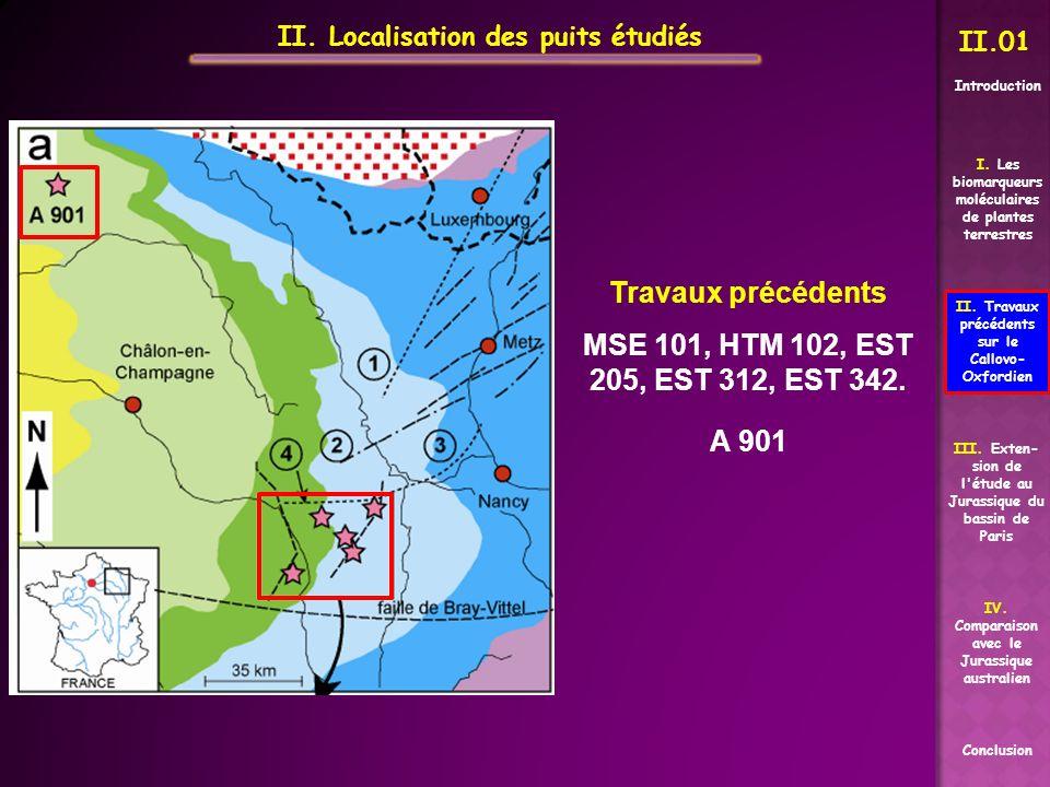 II. Localisation des puits étudiés A 901 Travaux précédents MSE 101, HTM 102, EST 205, EST 312, EST 342. II. Travaux précédents sur le Callovo- Oxford