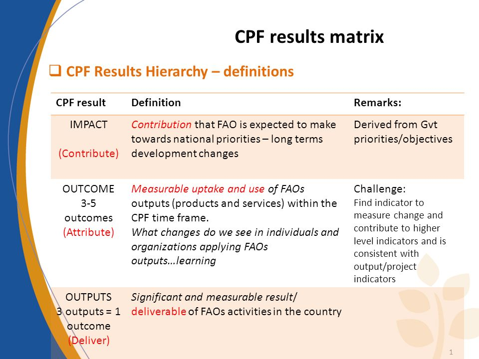 CPF results matrix CPF Results Hierarchy – definitions 1 CPF resultDefinitionRemarks: IMPACT (Contribute) Contribution that FAO is expected to make towards national priorities – long terms development changes Derived from Gvt priorities/objectives OUTCOME 3-5 outcomes (Attribute) Measurable uptake and use of FAOs outputs (products and services) within the CPF time frame.