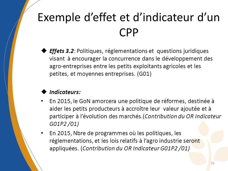 Exemple deffet et dindicateur dun CPP Effets 3.2: Politiques, réglementations et questions juridiques visant à encourager la concurrence dans le dével