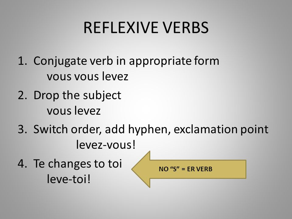 NEGATIVE REFLEXIVES 1.Conjugate verb in appropriate form vous vous levez 2.