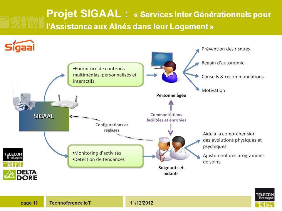 Projet SIGAAL : « Services Inter Générationnels pour l Assistance aux Aînés dans leur Logement » Technoférence IoT 11/12/2012page 11