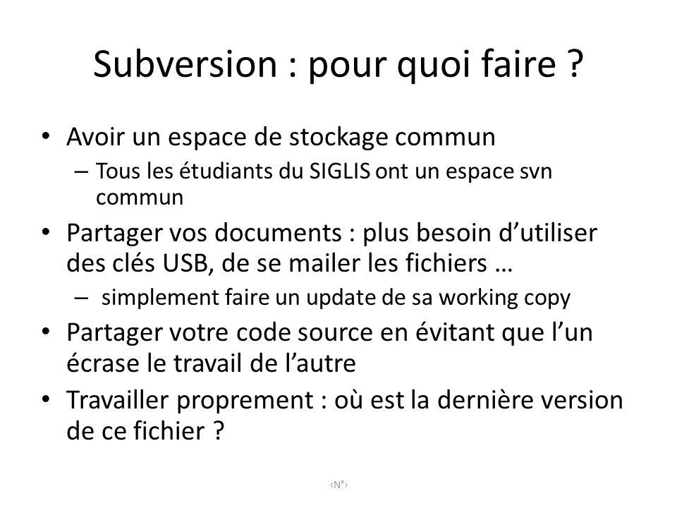 Subversion : pour quoi faire ? Avoir un espace de stockage commun – Tous les étudiants du SIGLIS ont un espace svn commun Partager vos documents : plu