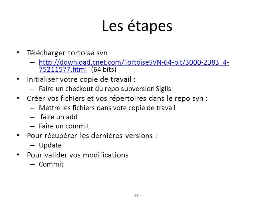 Les étapes Télécharger tortoise svn – http://download.cnet.com/TortoiseSVN-64-bit/3000-2383_4- 75211577.html (64 bits) http://download.cnet.com/TortoiseSVN-64-bit/3000-2383_4- 75211577.html Initialiser votre copie de travail : – Faire un checkout du repo subversion Siglis Créer vos fichiers et vos répertoires dans le repo svn : – Mettre les fichiers dans vote copie de travail – faire un add – Faire un commit Pour récupérer les dernières versions : – Update Pour valider vos modifications – Commit N°