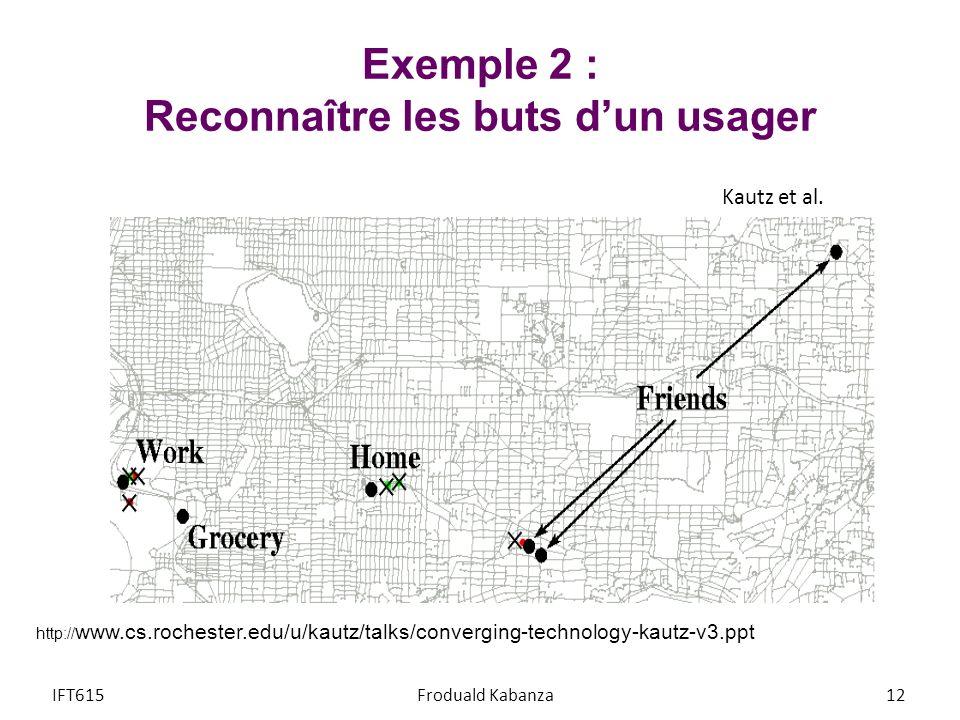 Exemple 2 : Reconnaître les buts dun usager IFT615Froduald Kabanza12 http:// www.cs.rochester.edu/u/kautz/talks/converging-technology-kautz-v3.ppt Kau