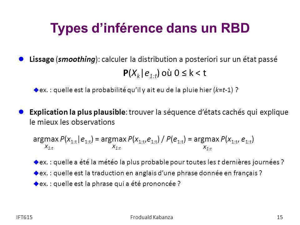 Types dinférence dans un RBD Lissage (smoothing): calculer la distribution a posteriori sur un état passé P(X k |e 1:t ) où 0 k < t ex. : quelle est l