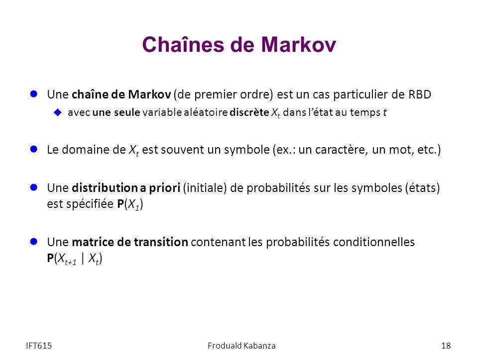 Chaînes de Markov Une chaîne de Markov (de premier ordre) est un cas particulier de RBD avec une seule variable aléatoire discrète X t dans létat au t