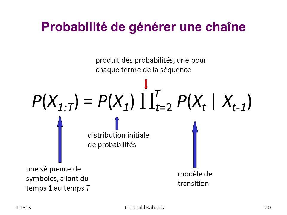 Probabilité de générer une chaîne P(X 1:T ) = P(X 1 ) t=2 P(X t | X t-1 ) IFT615Froduald Kabanza20 une séquence de symboles, allant du temps 1 au temp