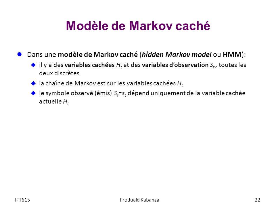 Modèle de Markov caché Dans une modèle de Markov caché (hidden Markov model ou HMM): il y a des variables cachées H t et des variables dobservation S