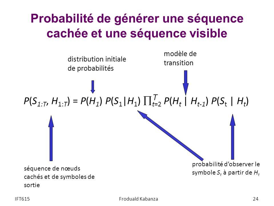Probabilité de générer une séquence cachée et une séquence visible P(S 1:T, H 1:T ) = P(H 1 ) P(S 1 |H 1 ) t=2 P(H t | H t-1 ) P(S t | H t ) IFT615Fro