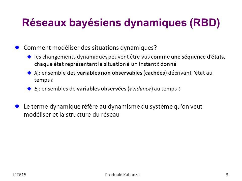 Réseaux bayésiens dynamiques (RBD) Comment modéliser des situations dynamiques? les changements dynamiques peuvent être vus comme une séquence détats,