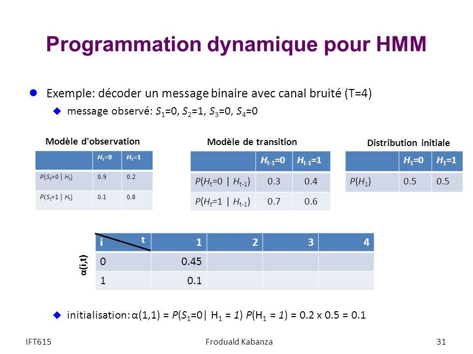 Programmation dynamique pour HMM Exemple: décoder un message binaire avec canal bruité (T=4) message observé: S 1 =0, S 2 =1, S 3 =0, S 4 =0 initialis