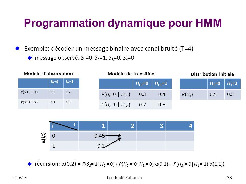 Programmation dynamique pour HMM Exemple: décoder un message binaire avec canal bruité (T=4) message observé: S 1 =0, S 2 =1, S 3 =0, S 4 =0 récursion