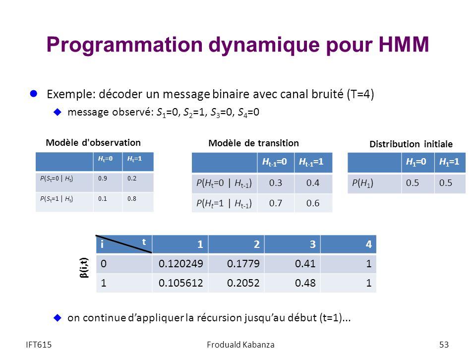 Programmation dynamique pour HMM Exemple: décoder un message binaire avec canal bruité (T=4) message observé: S 1 =0, S 2 =1, S 3 =0, S 4 =0 on contin