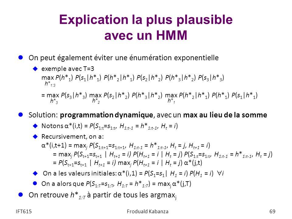 Explication la plus plausible avec un HMM On peut également éviter une énumération exponentielle exemple avec T=3 max P(h* 1 ) P(s 1 |h* 1 ) P(h* 2 |h
