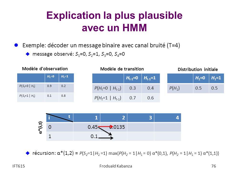 Explication la plus plausible avec un HMM Exemple: décoder un message binaire avec canal bruité (T=4) message observé: S 1 =0, S 2 =1, S 3 =0, S 4 =0