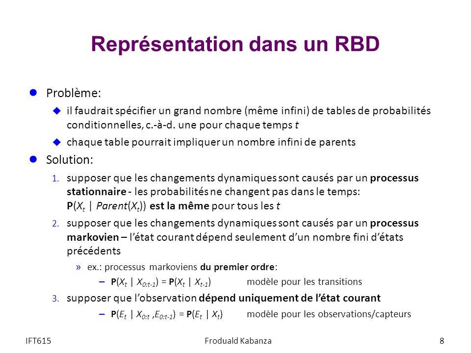 Réseau bayesien dynamique (RBD) du premier ordre avec une seule variable X, répliquées dans les différents états pour modéliser la dynamique du système: RBD du second ordre: Illustration dun RDB IFT615Froduald Kabanza9