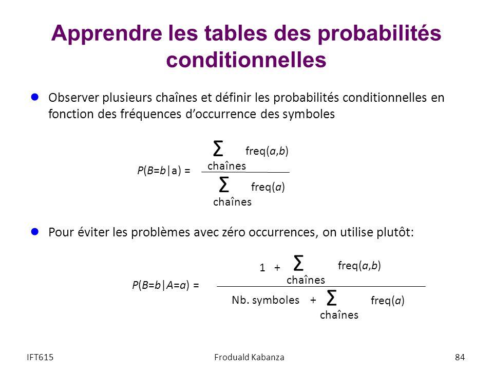 Apprendre les tables des probabilités conditionnelles Observer plusieurs chaînes et définir les probabilités conditionnelles en fonction des fréquence