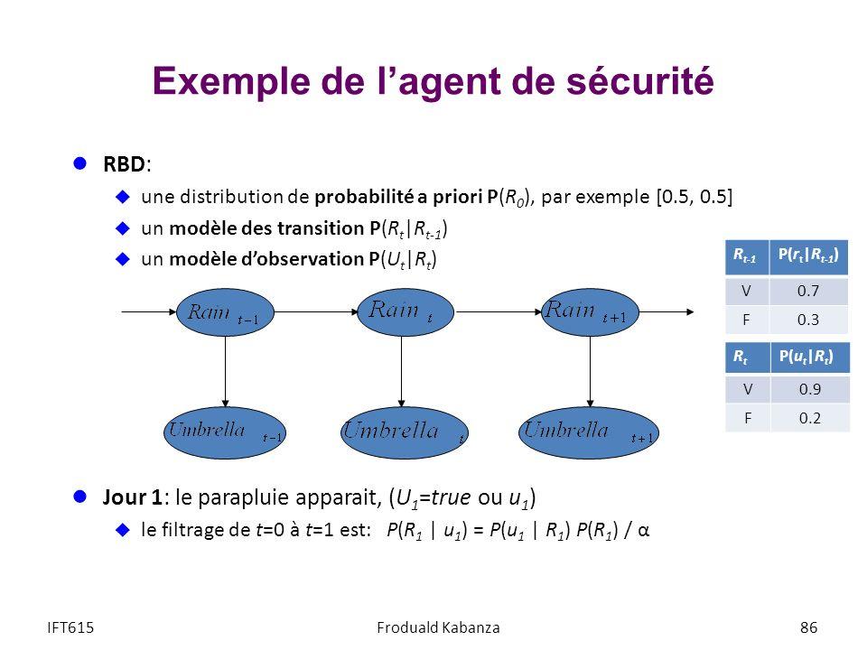 RBD: une distribution de probabilité a priori P(R 0 ), par exemple [0.5, 0.5] un modèle des transition P(R t |R t-1 ) un modèle dobservation P(U t |R