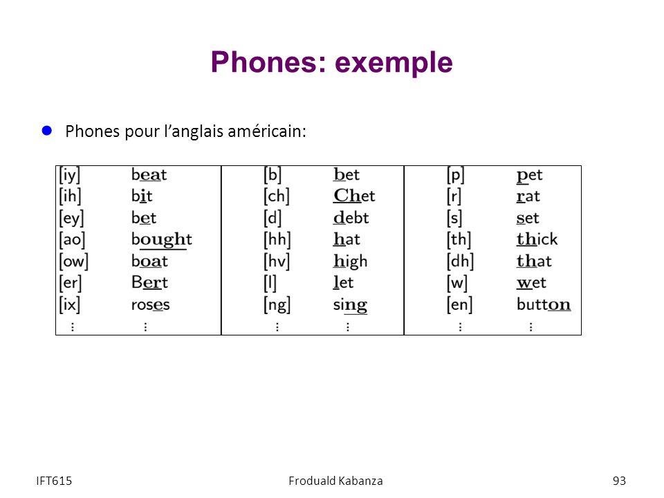 Phones: exemple Phones pour langlais américain: IFT615Froduald Kabanza93