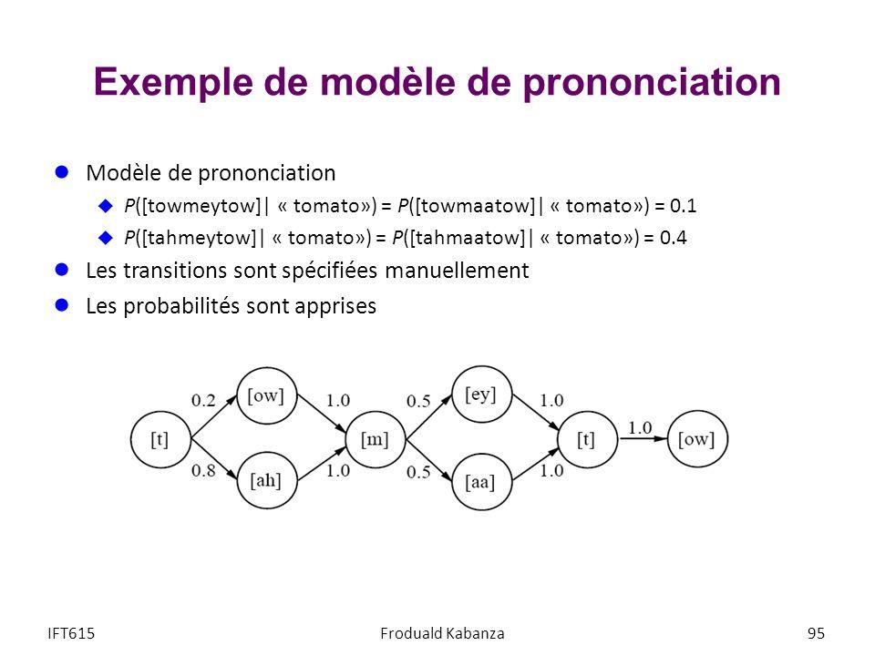 Exemple de modèle de prononciation Modèle de prononciation P([towmeytow]| « tomato») = P([towmaatow]| « tomato») = 0.1 P([tahmeytow]| « tomato») = P([