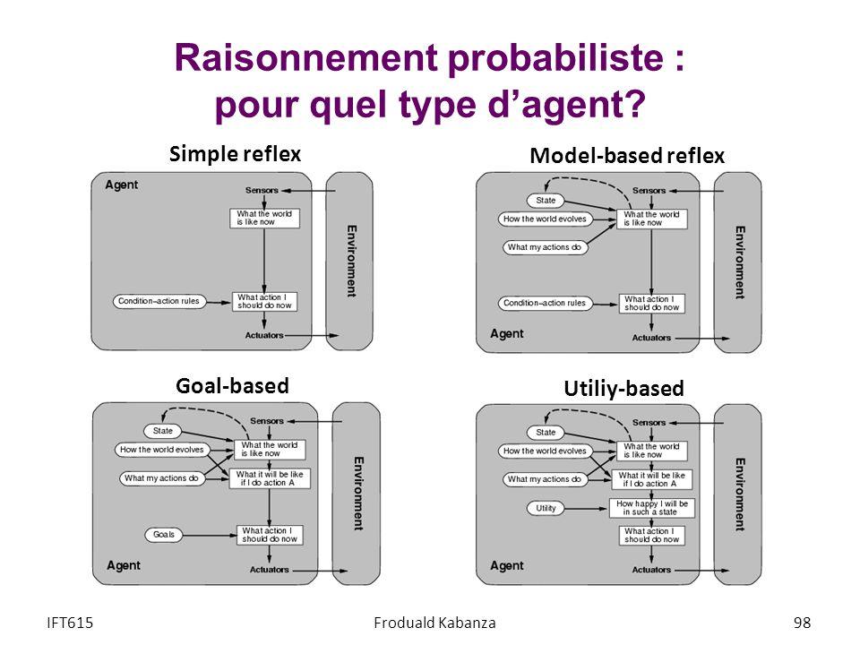 Raisonnement probabiliste : pour quel type dagent? IFT615Froduald Kabanza98 Simple reflex Model-based reflex Goal-based Utiliy-based