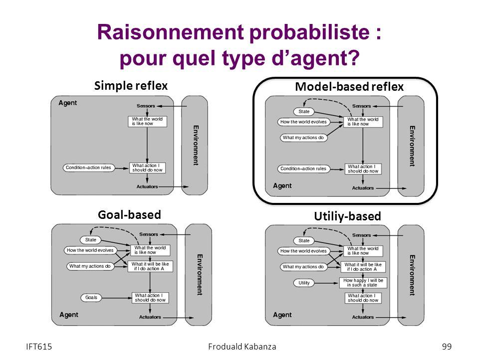 Raisonnement probabiliste : pour quel type dagent? IFT615Froduald Kabanza99 Simple reflex Model-based reflex Goal-based Utiliy-based