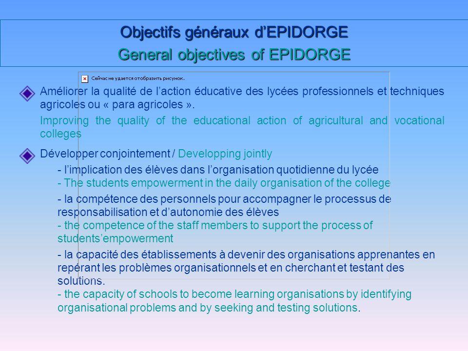 Objectifs généraux dEPIDORGE General objectives of EPIDORGE Favoriser les échanges dexpériences éducatives au sein de lenseignement professionnel.