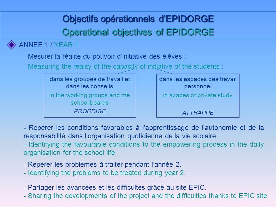 Objectifs opérationnels dEPIDORGE Operational objectives of EPIDORGE ANNEE 2 / YEAR 2 - Évaluer les conditions de faisabilité et limpact sur le développement de lélève.