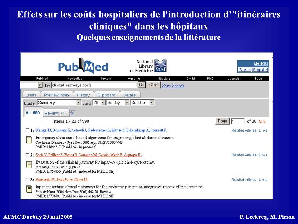 Effets sur les coûts hospitaliers de l introduction d itinéraires cliniques dans les hôpitaux Quelques enseignements de la littérature AFMC Durbuy 20 mai 2005P.