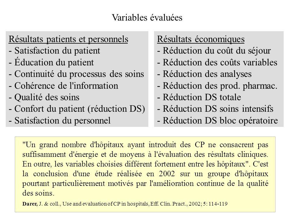 Résultats patients et personnels - Satisfaction du patient - Éducation du patient - Continuité du processus des soins - Cohérence de l'information - Q