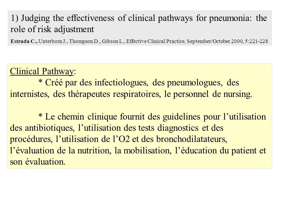 Clinical Pathway: * Créé par des infectiologues, des pneumologues, des internistes, des thérapeutes respiratoires, le personnel de nursing.