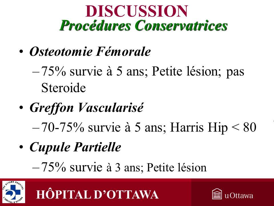 HÔPITAL DOTTAWA Osteotomie FémoraleOsteotomie Fémorale –75% survie à 5 ans; Petite lésion; pas Steroide Greffon VasculariséGreffon Vascularisé –70-75%