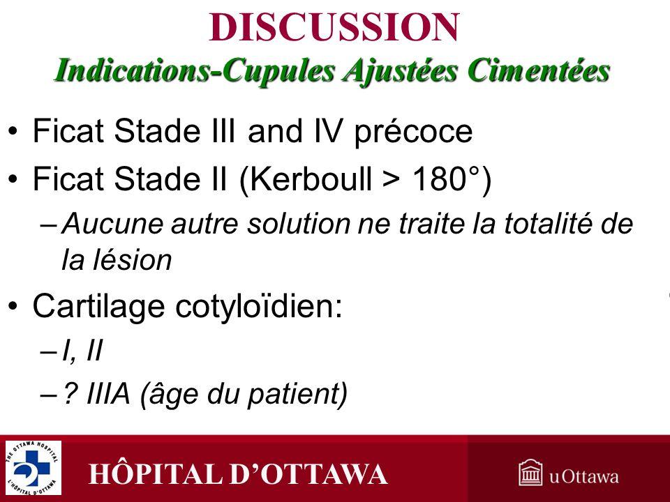 HÔPITAL DOTTAWA Ficat Stade III and IV précoce Ficat Stade II (Kerboull > 180°) –Aucune autre solution ne traite la totalité de la lésion Cartilage co