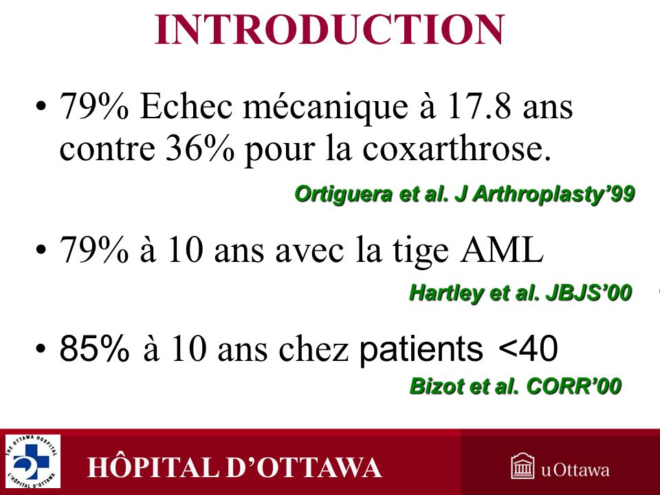 HÔPITAL DOTTAWA INTRODUCTION 79% Echec mécanique à 17.8 ans contre 36% pour la coxarthrose. 79% à 10 ans avec la tige AML 85% à 10 ans chez patients <