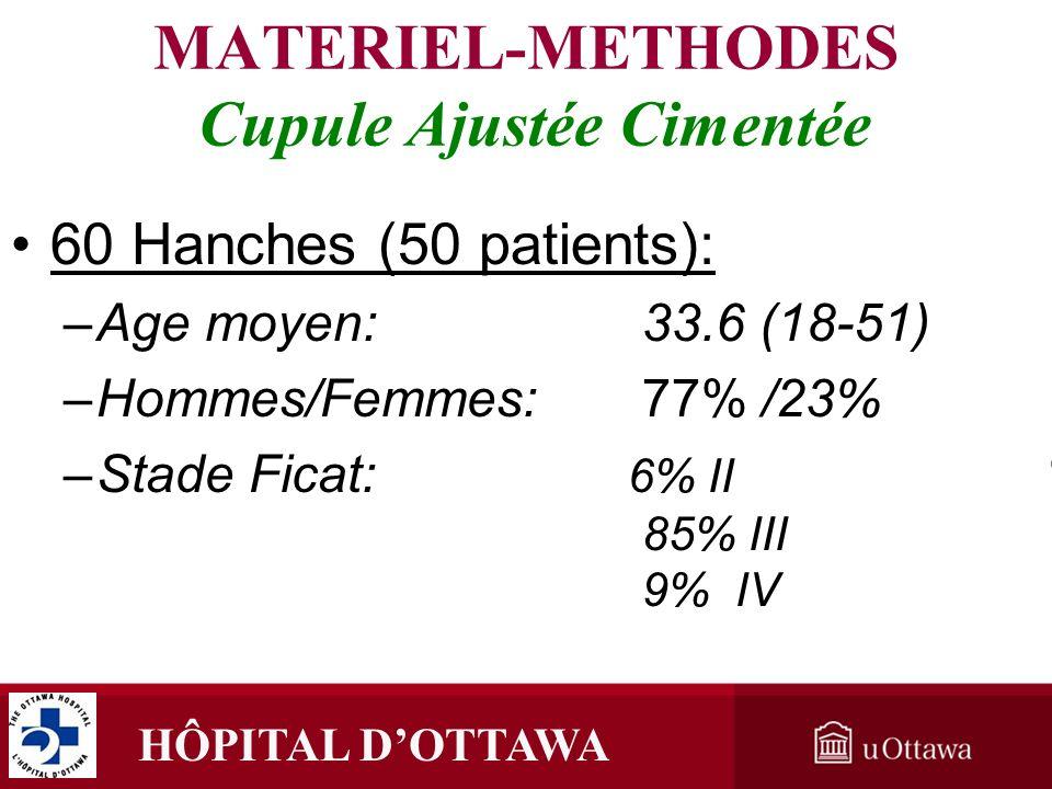 HÔPITAL DOTTAWA MATERIEL-METHODES Cupule Ajustée Cimentée 60 Hanches (50 patients): 33.6 (18-51) –Age moyen:33.6 (18-51) /23% –Hommes/Femmes: 77% /23%