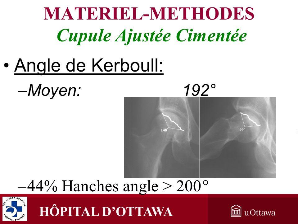 HÔPITAL DOTTAWA MATERIEL-METHODES Cupule Ajustée Cimentée Angle de Kerboull: 192° –Moyen:192° –44% Hanches angle > 200°