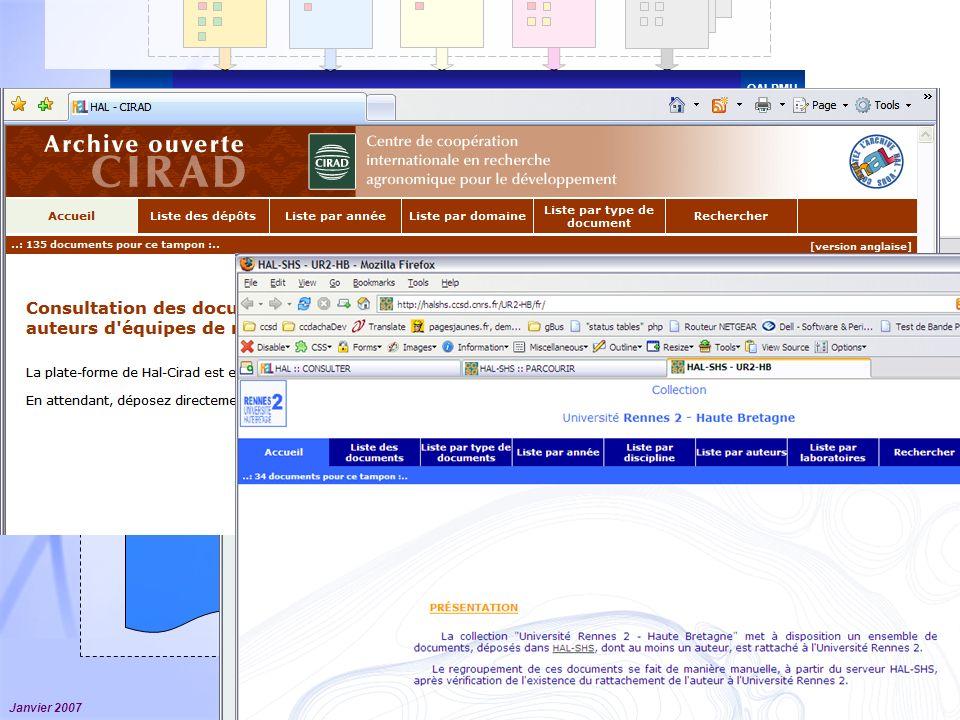 Janvier 2007 28 Environnements de dépôts HALIN2P3 HAL-SHS AUTRES UNIV INRIA haLhaL EXPORTS IMPORTS XML, WS TEL génériqu e disciplinaire typologique institutionnel OAI-PMH REDIF RSS Etc.