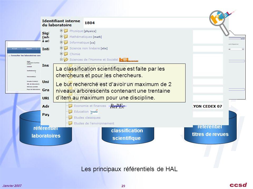 Janvier 2007 29 référentiel laboratoires référentiel titres de revues Les principaux référentiels de HAL référentiel classification scientifique La classification scientifique est faite par les chercheurs et pour les chercheurs.