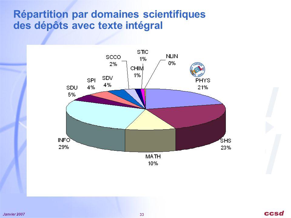 Janvier 2007 33 Répartition par domaines scientifiques des dépôts avec texte intégral