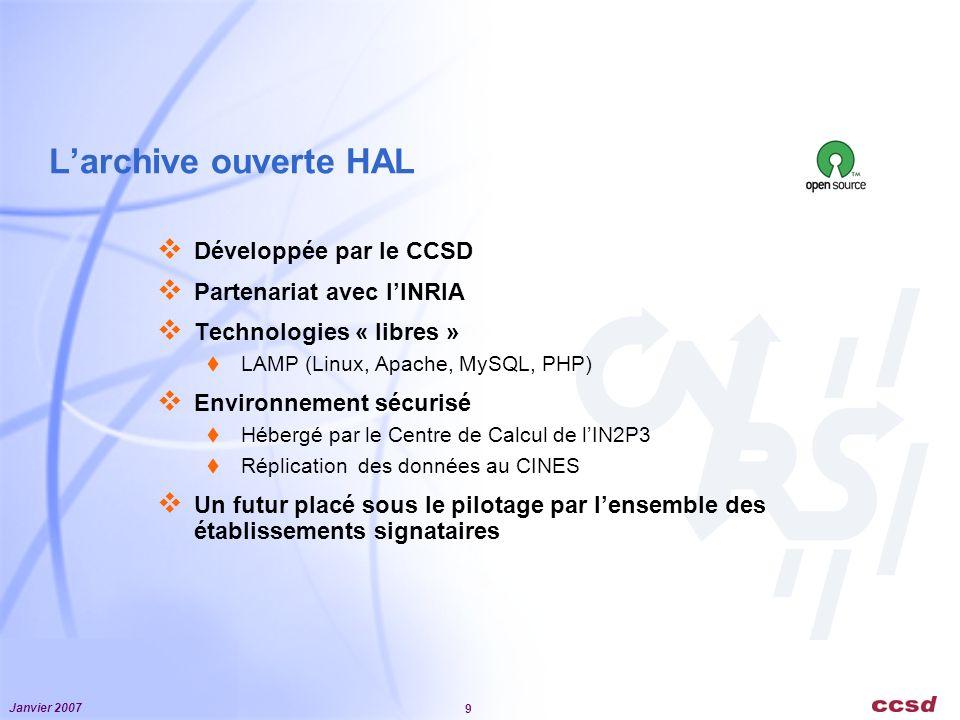 Janvier 2007 9 Larchive ouverte HAL Développée par le CCSD Partenariat avec lINRIA Technologies « libres » LAMP (Linux, Apache, MySQL, PHP) Environnement sécurisé Hébergé par le Centre de Calcul de lIN2P3 Réplication des données au CINES Un futur placé sous le pilotage par lensemble des établissements signataires