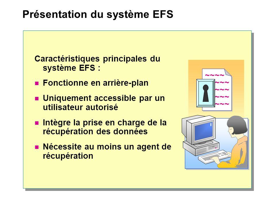 Présentation du système EFS Caractéristiques principales du système EFS : Fonctionne en arrière-plan Uniquement accessible par un utilisateur autorisé