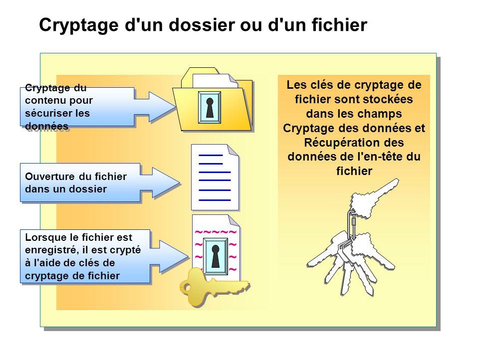 Cryptage d'un dossier ou d'un fichier ~~~~~ Les clés de cryptage de fichier sont stockées dans les champs Cryptage des données et Récupération des don