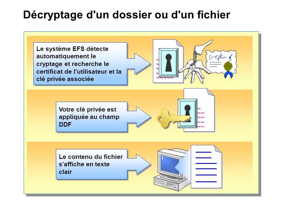 Décryptage d'un dossier ou d'un fichier ~~~~ ~~~~~ ~~~~ ~~~~~ Le contenu du fichier s'affiche en texte clair Le système EFS détecte automatiquement le