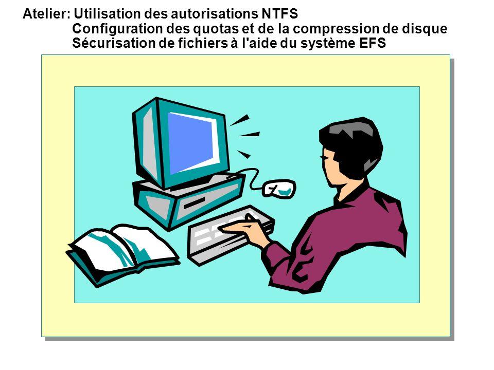 Atelier: Utilisation des autorisations NTFS Configuration des quotas et de la compression de disque Sécurisation de fichiers à l'aide du système EFS